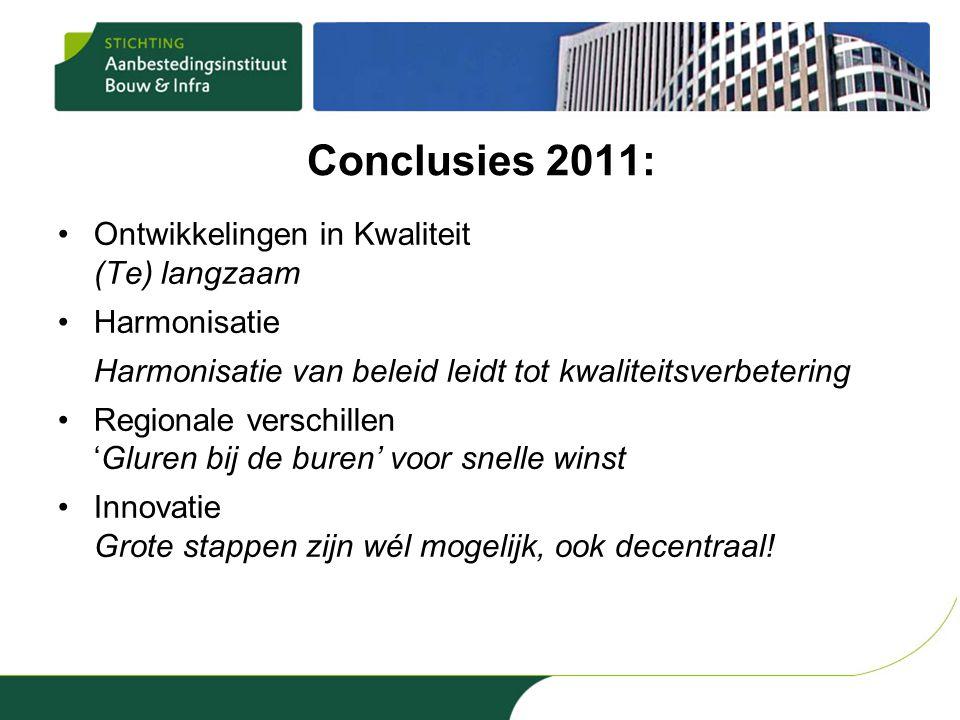 Conclusies 2011: Ontwikkelingen in Kwaliteit (Te) langzaam