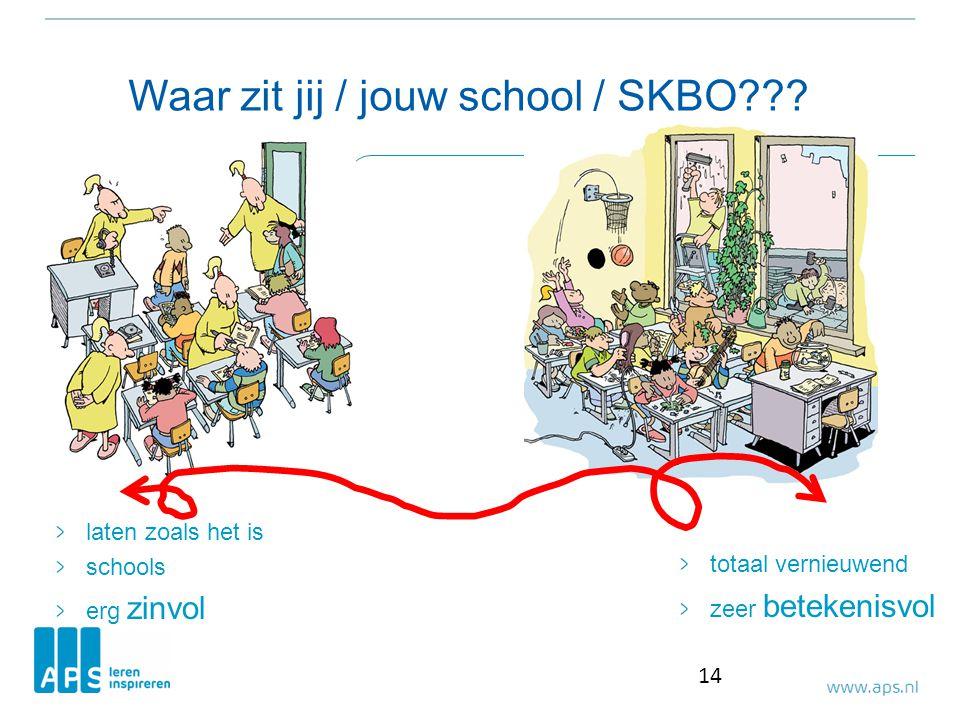 Waar zit jij / jouw school / SKBO