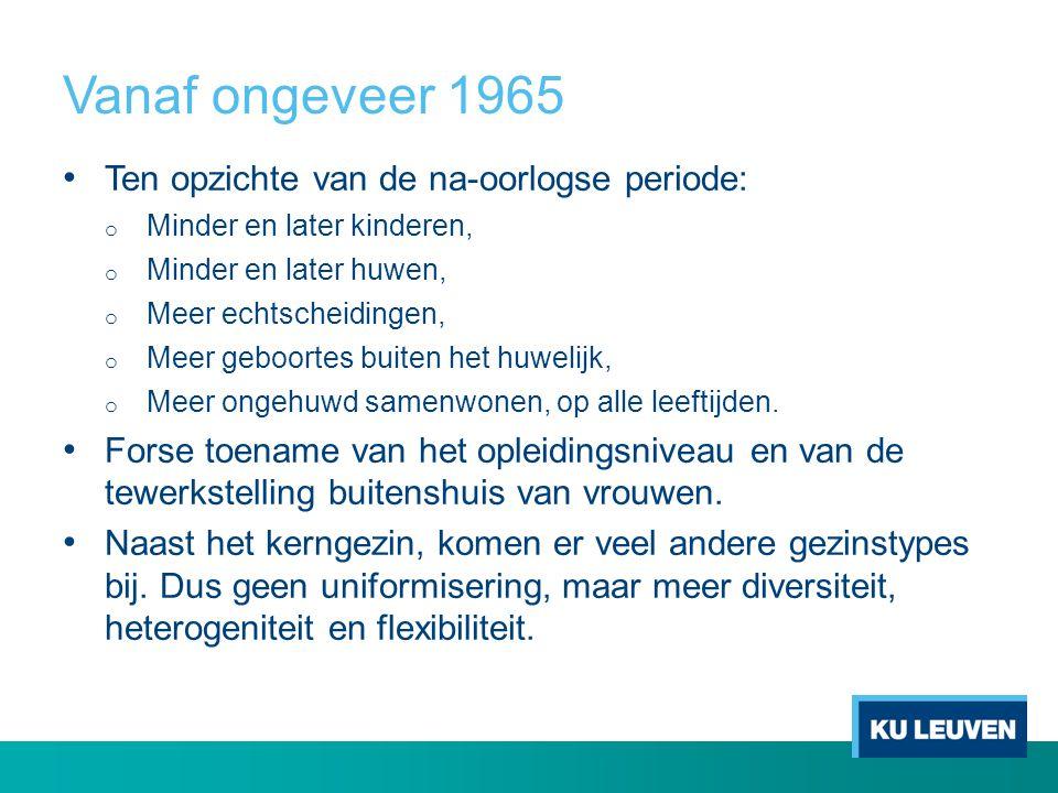 Vanaf ongeveer 1965 Ten opzichte van de na-oorlogse periode: