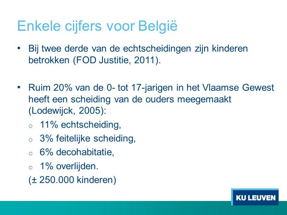 Enkele cijfers voor België