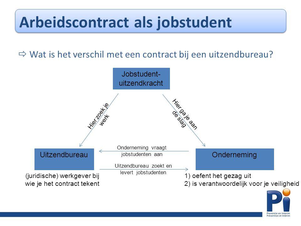 Arbeidscontract als jobstudent