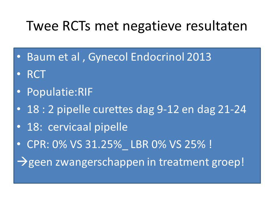 Twee RCTs met negatieve resultaten