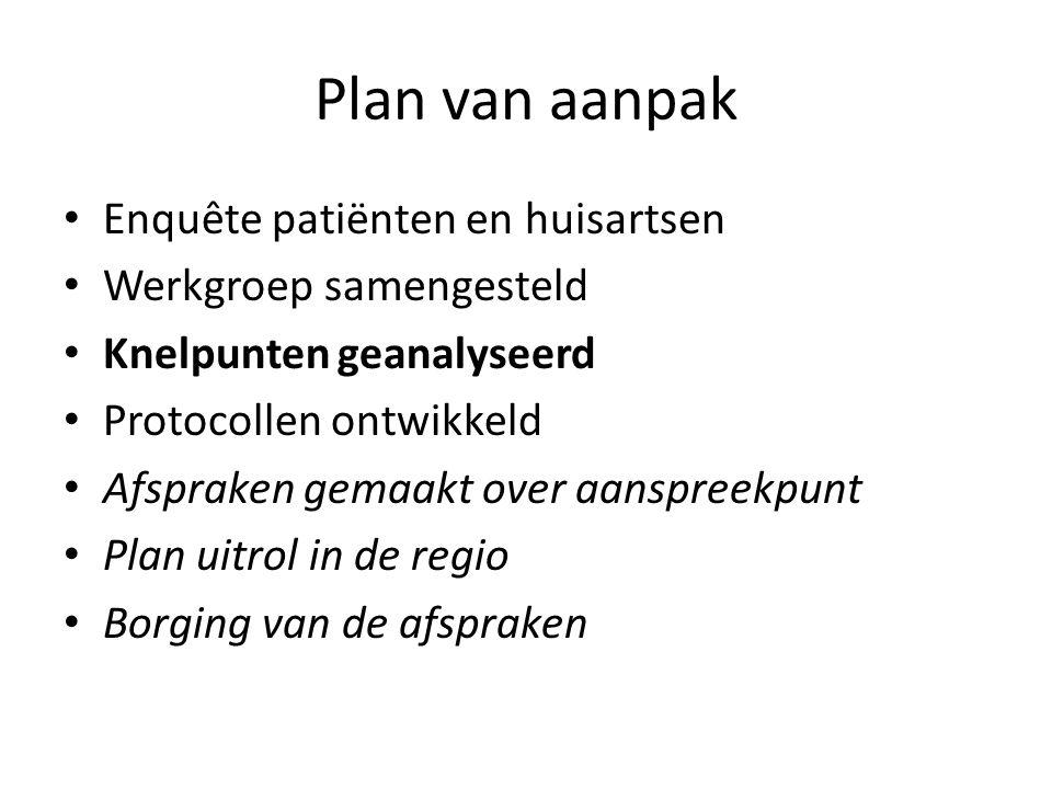 Plan van aanpak Enquête patiënten en huisartsen Werkgroep samengesteld