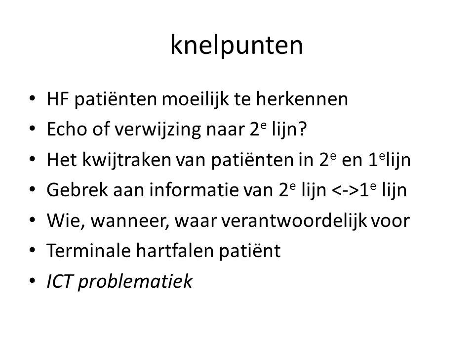 knelpunten HF patiënten moeilijk te herkennen