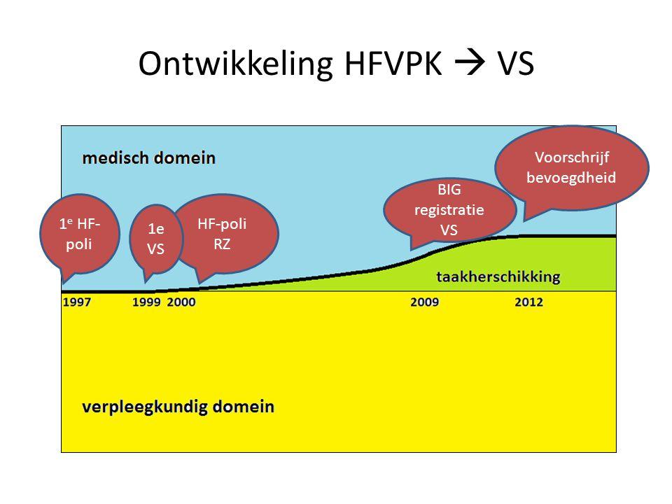 Ontwikkeling HFVPK  VS