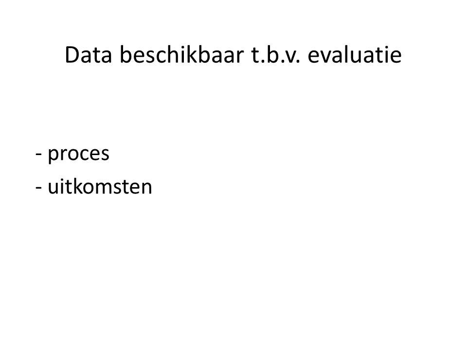Data beschikbaar t.b.v. evaluatie