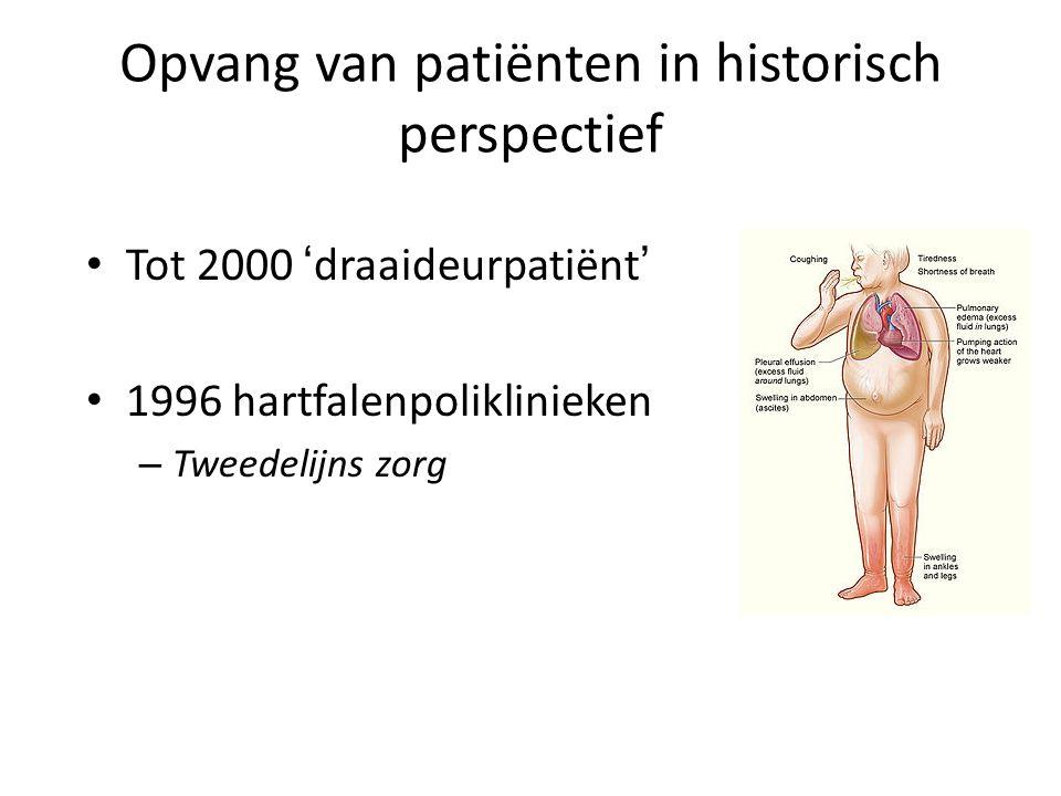 Opvang van patiënten in historisch perspectief