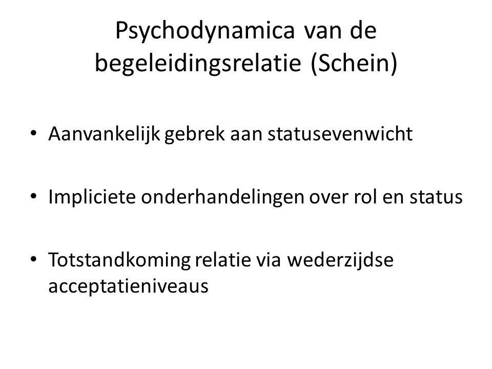 Psychodynamica van de begeleidingsrelatie (Schein)