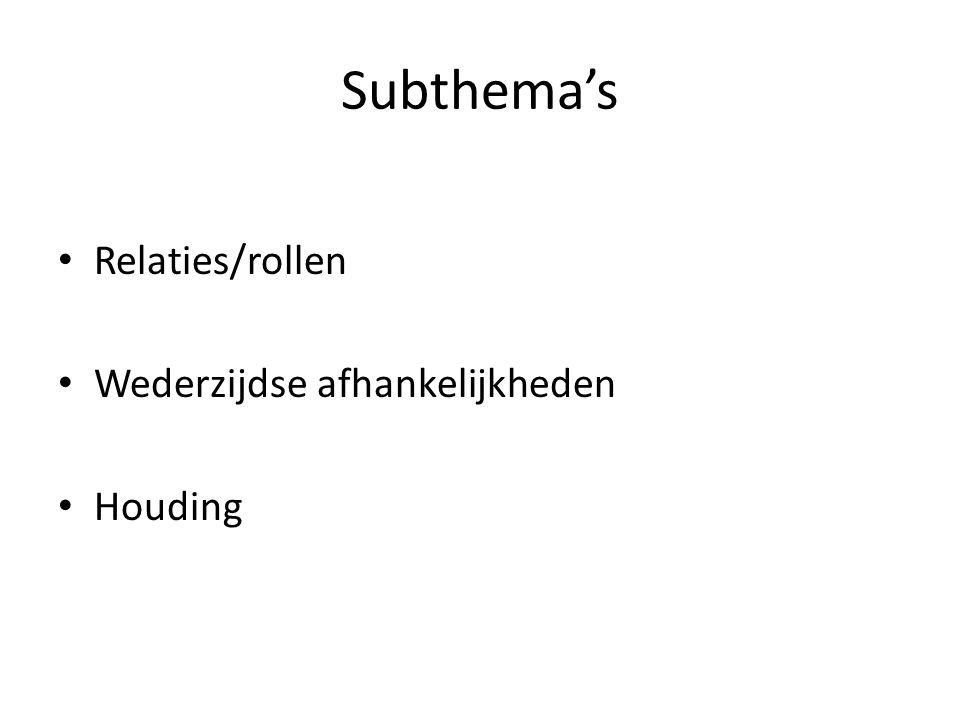 Subthema's Relaties/rollen Wederzijdse afhankelijkheden Houding
