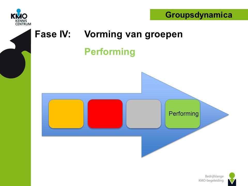 Fase IV: Vorming van groepen Performing