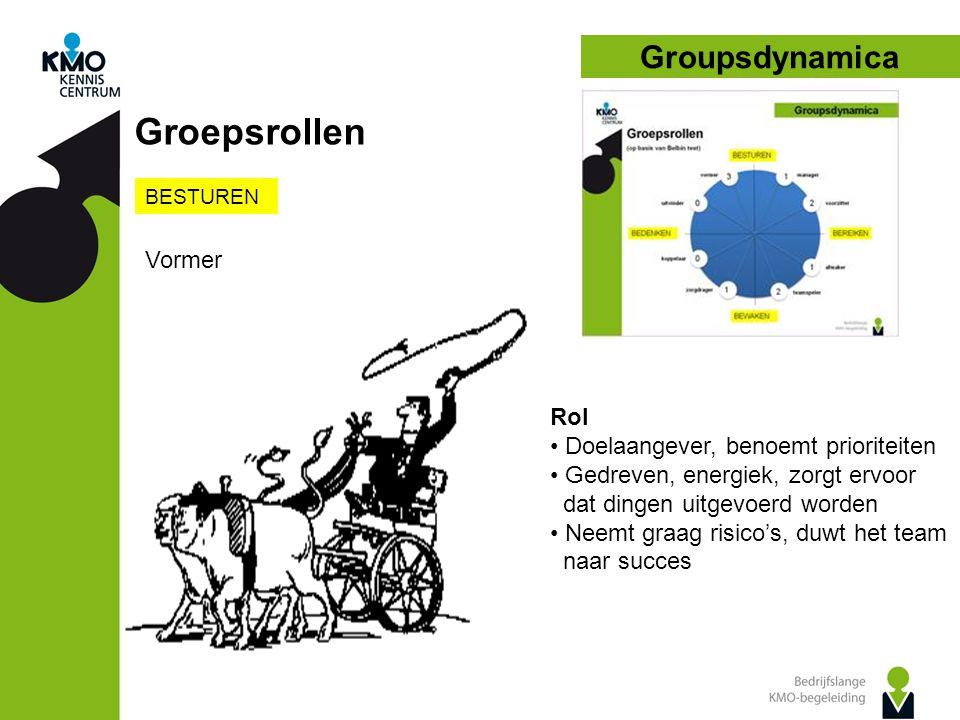 Groepsrollen Groupsdynamica Vormer Rol