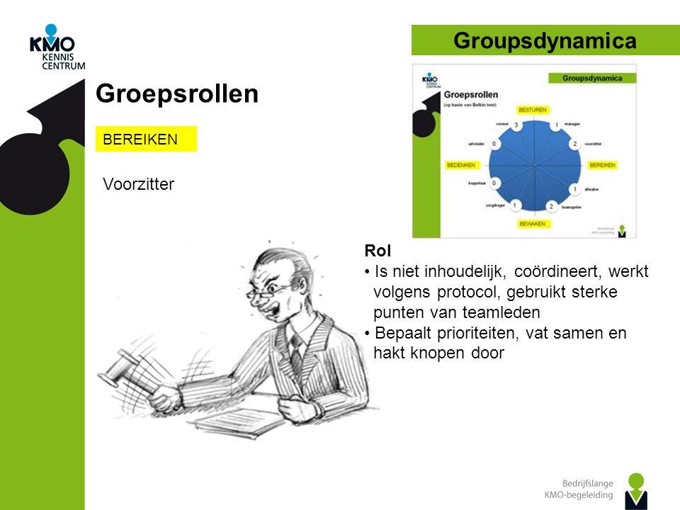 Groepsrollen Groupsdynamica Voorzitter Rol
