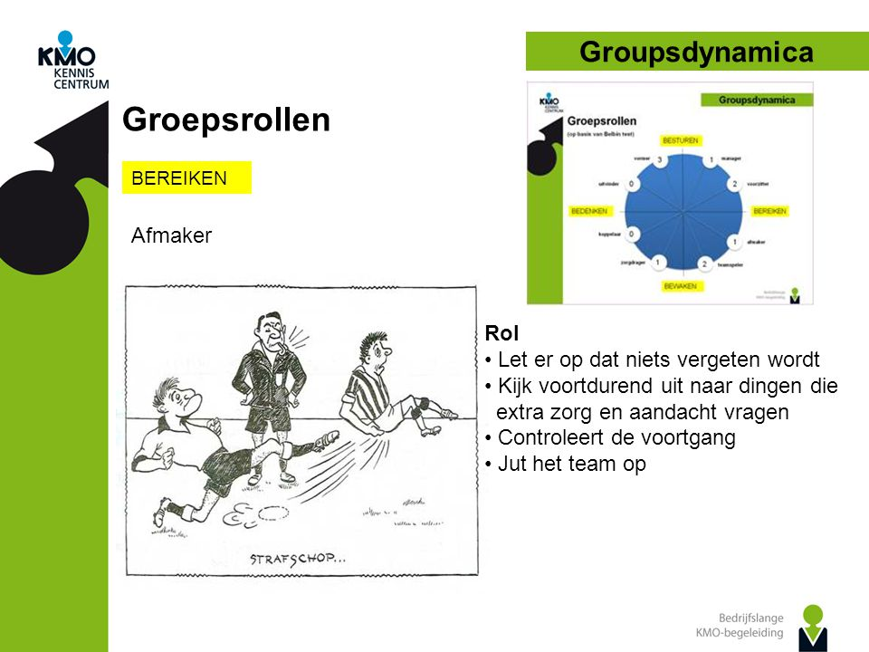 Groepsrollen Groupsdynamica Afmaker Rol