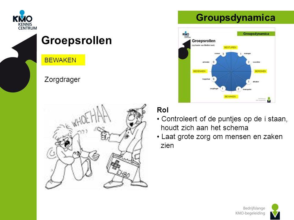 Groepsrollen Groupsdynamica Zorgdrager Rol