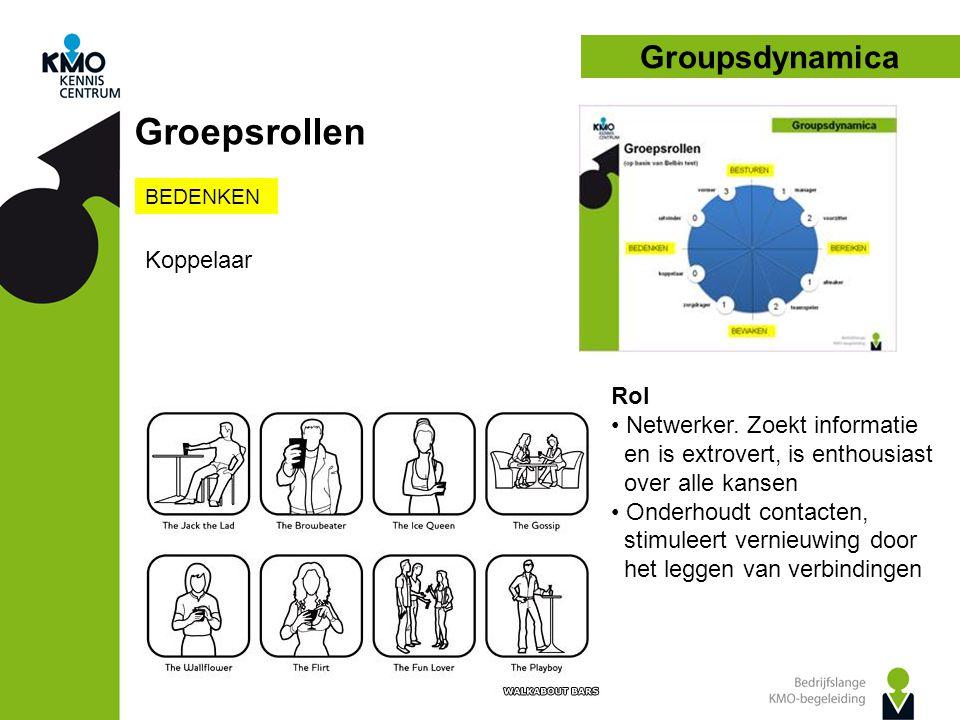 Groepsrollen Groupsdynamica Koppelaar Rol Netwerker. Zoekt informatie