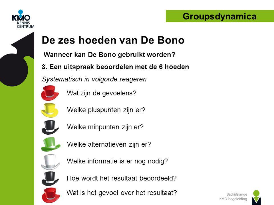 De zes hoeden van De Bono