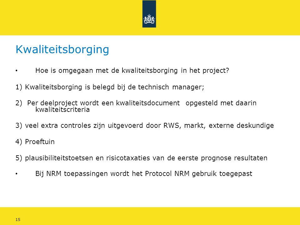 Kwaliteitsborging Hoe is omgegaan met de kwaliteitsborging in het project 1) Kwaliteitsborging is belegd bij de technisch manager;