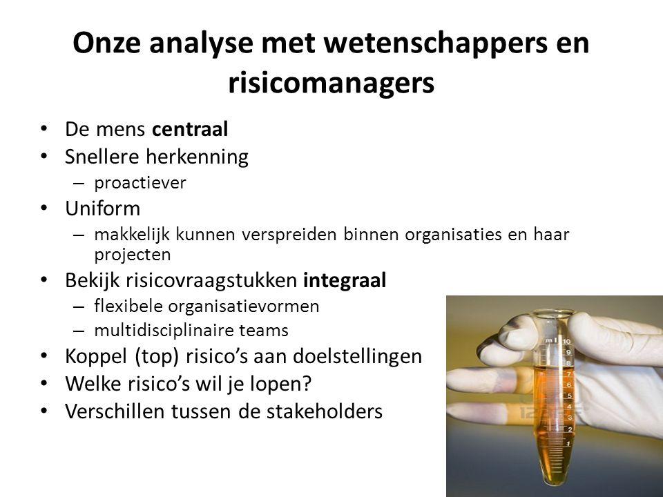 Onze analyse met wetenschappers en risicomanagers