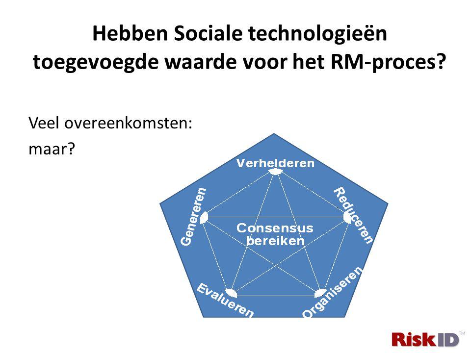 Hebben Sociale technologieën toegevoegde waarde voor het RM-proces