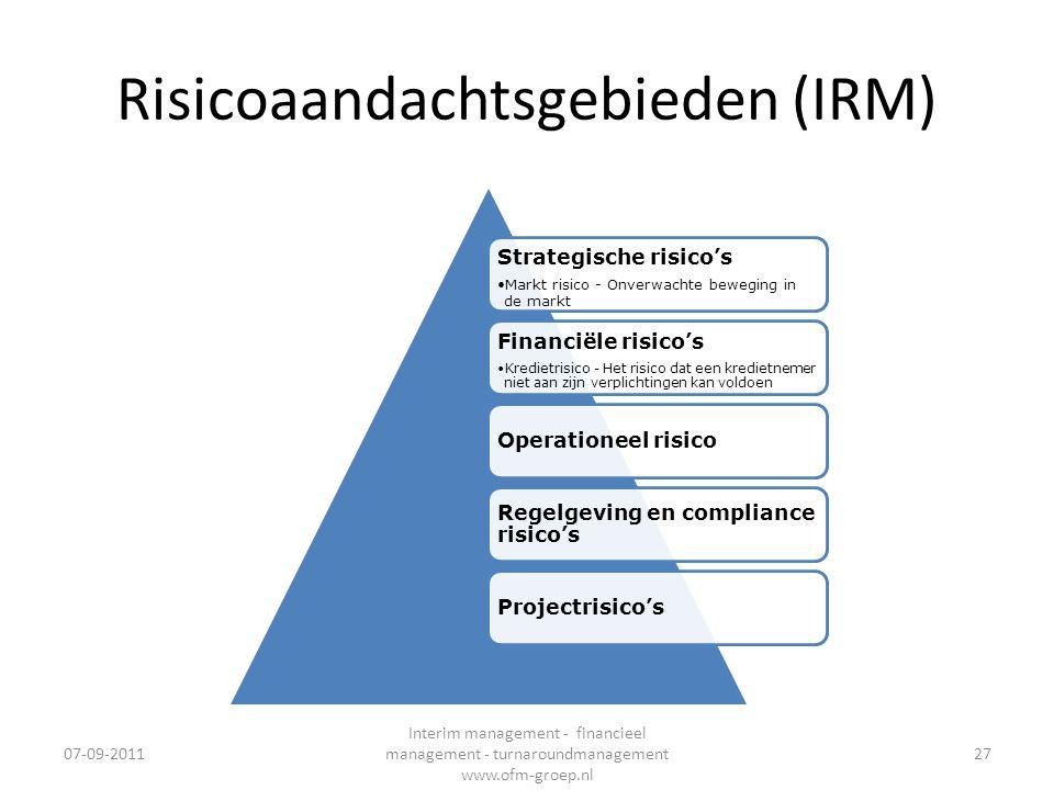Risicoaandachtsgebieden (IRM)