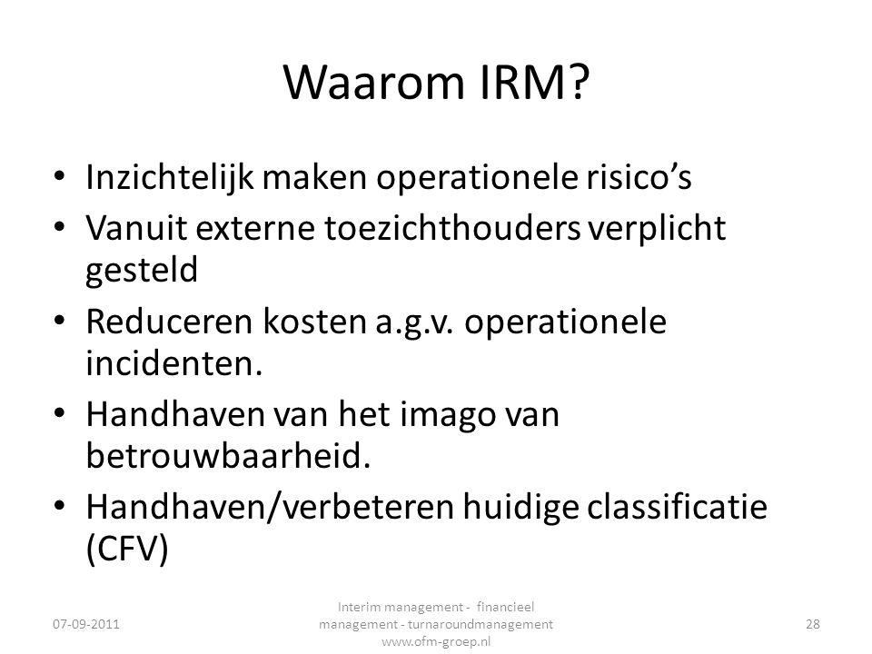 Waarom IRM Inzichtelijk maken operationele risico's