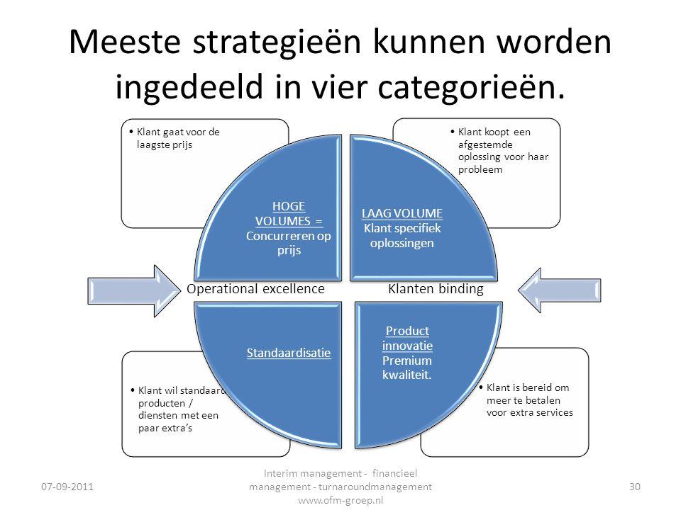 Meeste strategieën kunnen worden ingedeeld in vier categorieën.