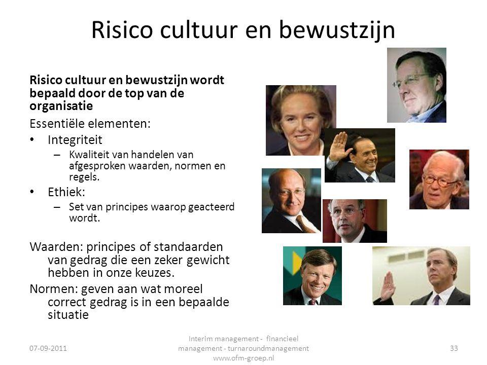 Risico cultuur en bewustzijn