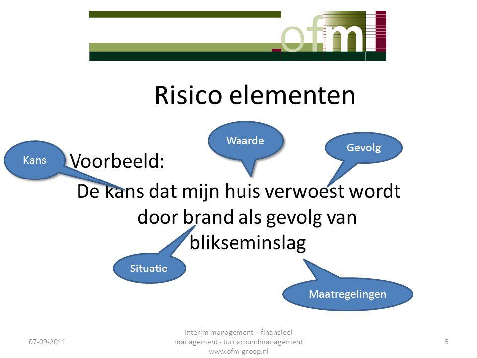 Risico elementen Voorbeeld: