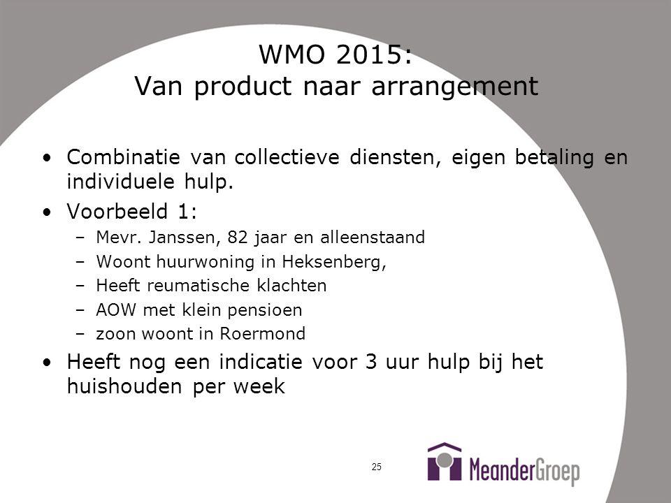 WMO 2015: Van product naar arrangement
