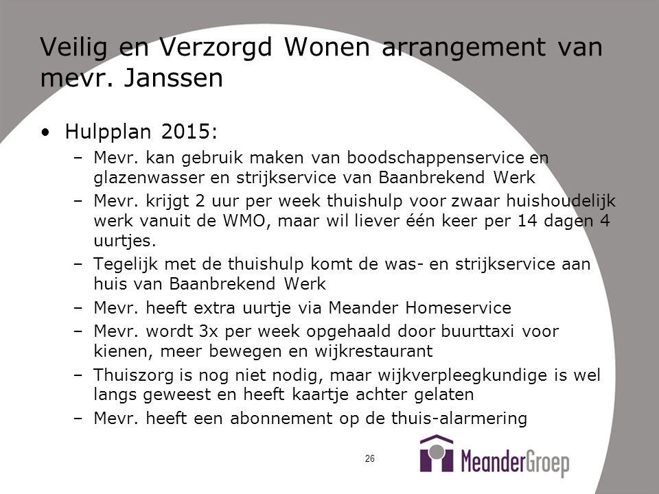 Veilig en Verzorgd Wonen arrangement van mevr. Janssen