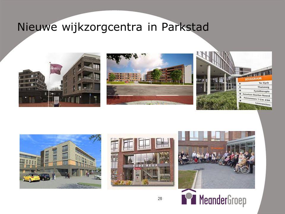 Nieuwe wijkzorgcentra in Parkstad