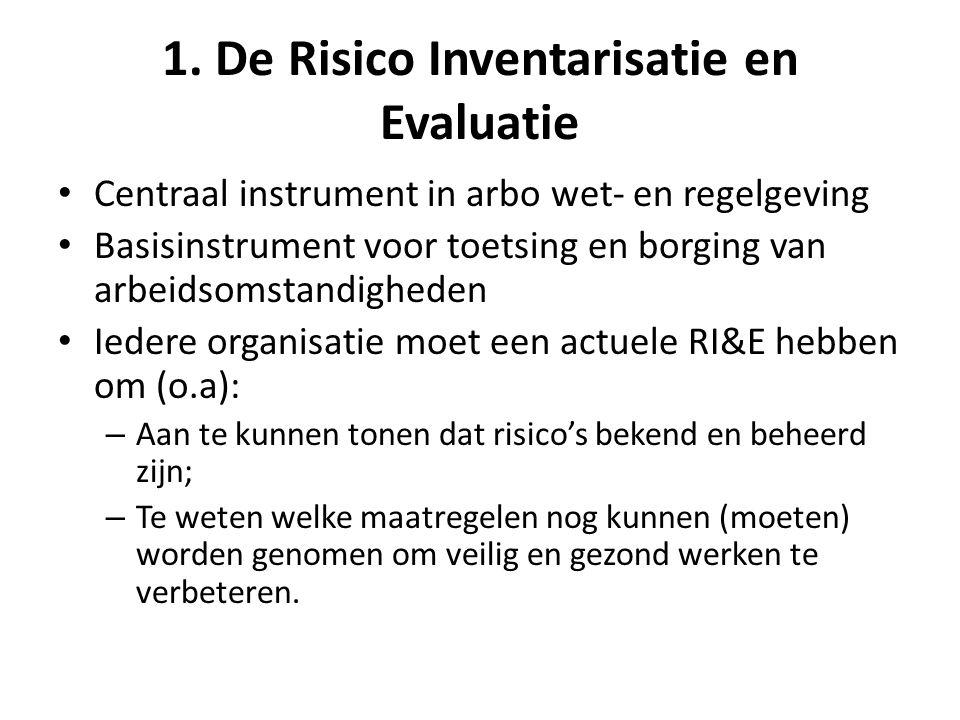 1. De Risico Inventarisatie en Evaluatie