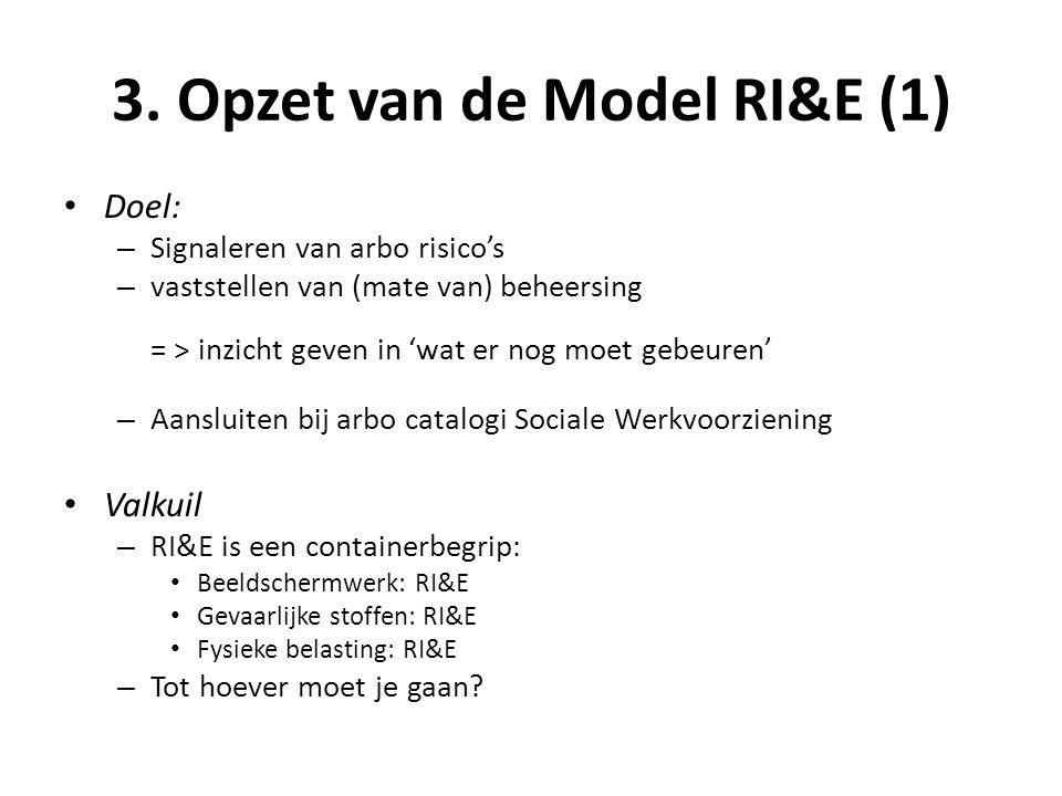 3. Opzet van de Model RI&E (1)