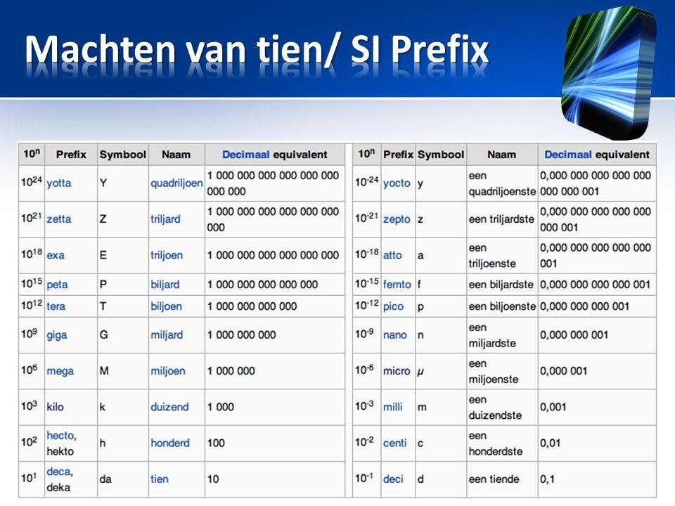 Machten van tien/ SI Prefix