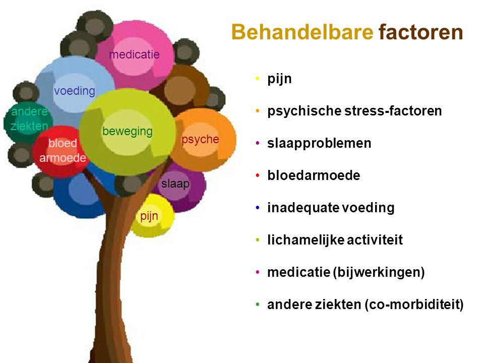 Behandelbare factoren