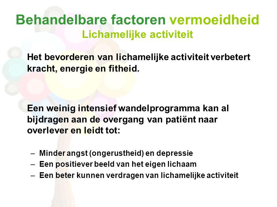 Behandelbare factoren vermoeidheid Lichamelijke activiteit