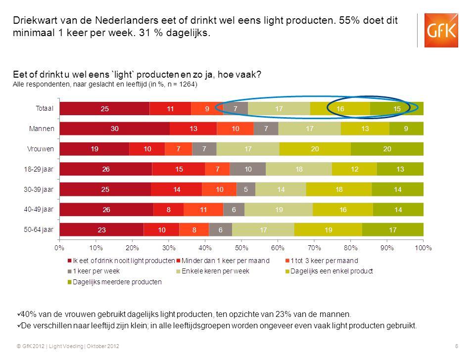 Driekwart van de Nederlanders eet of drinkt wel eens light producten