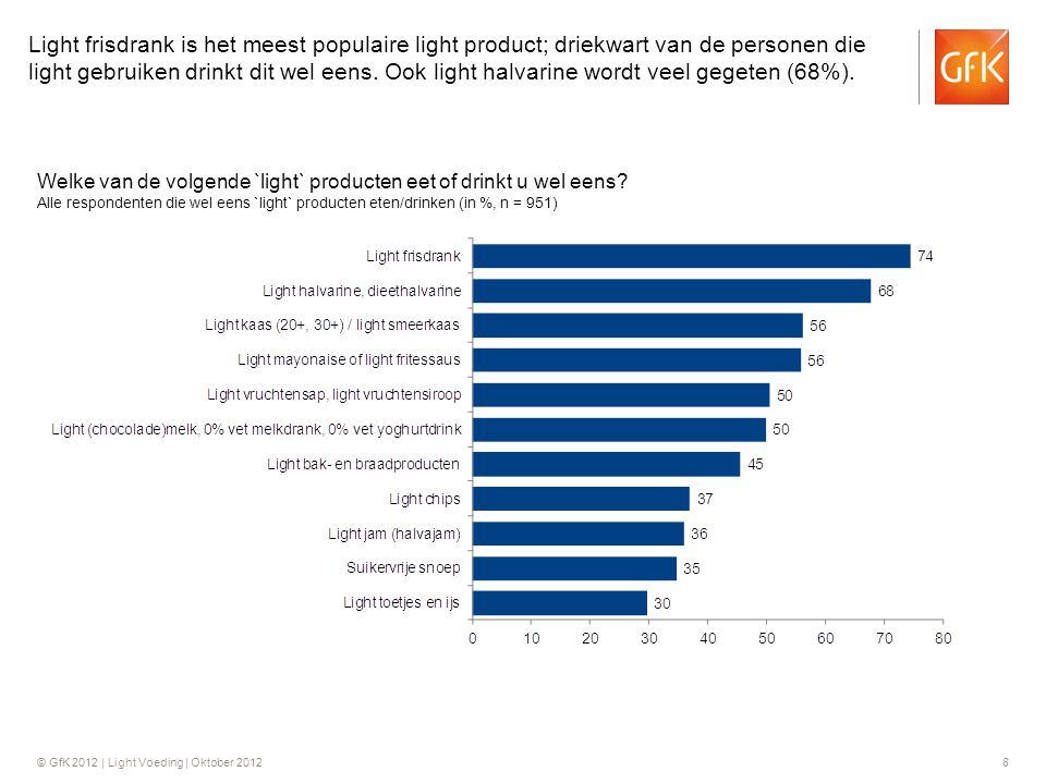 Light frisdrank is het meest populaire light product; driekwart van de personen die light gebruiken drinkt dit wel eens. Ook light halvarine wordt veel gegeten (68%).