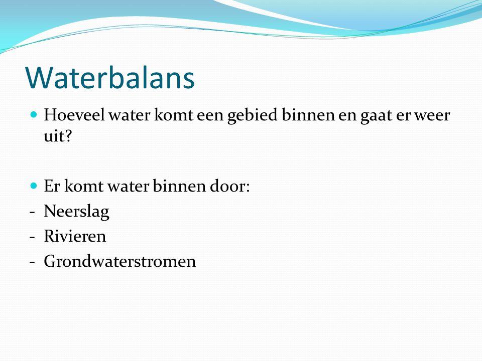 Waterbalans Hoeveel water komt een gebied binnen en gaat er weer uit