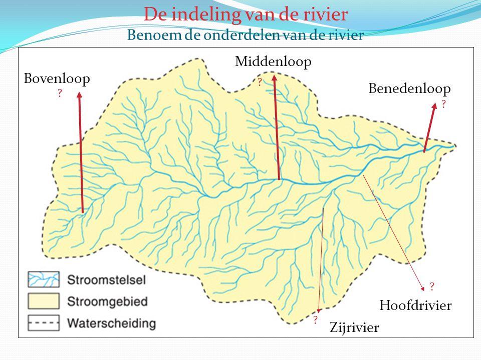 De indeling van de rivier Benoem de onderdelen van de rivier
