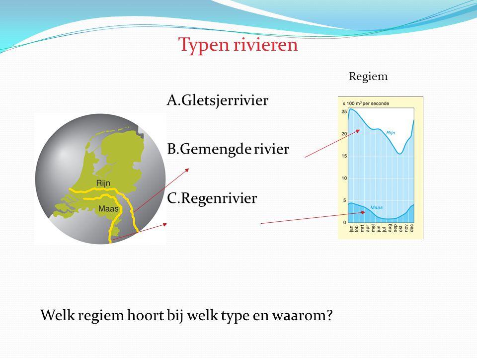 Typen rivieren A.Gletsjerrivier B.Gemengde rivier C.Regenrivier