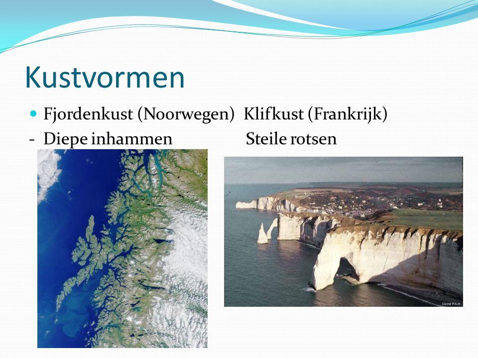 Kustvormen Fjordenkust (Noorwegen) Klifkust (Frankrijk)