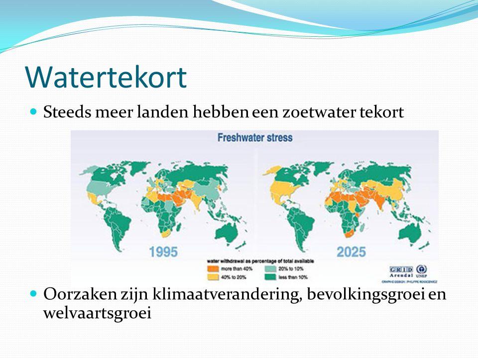Watertekort Steeds meer landen hebben een zoetwater tekort