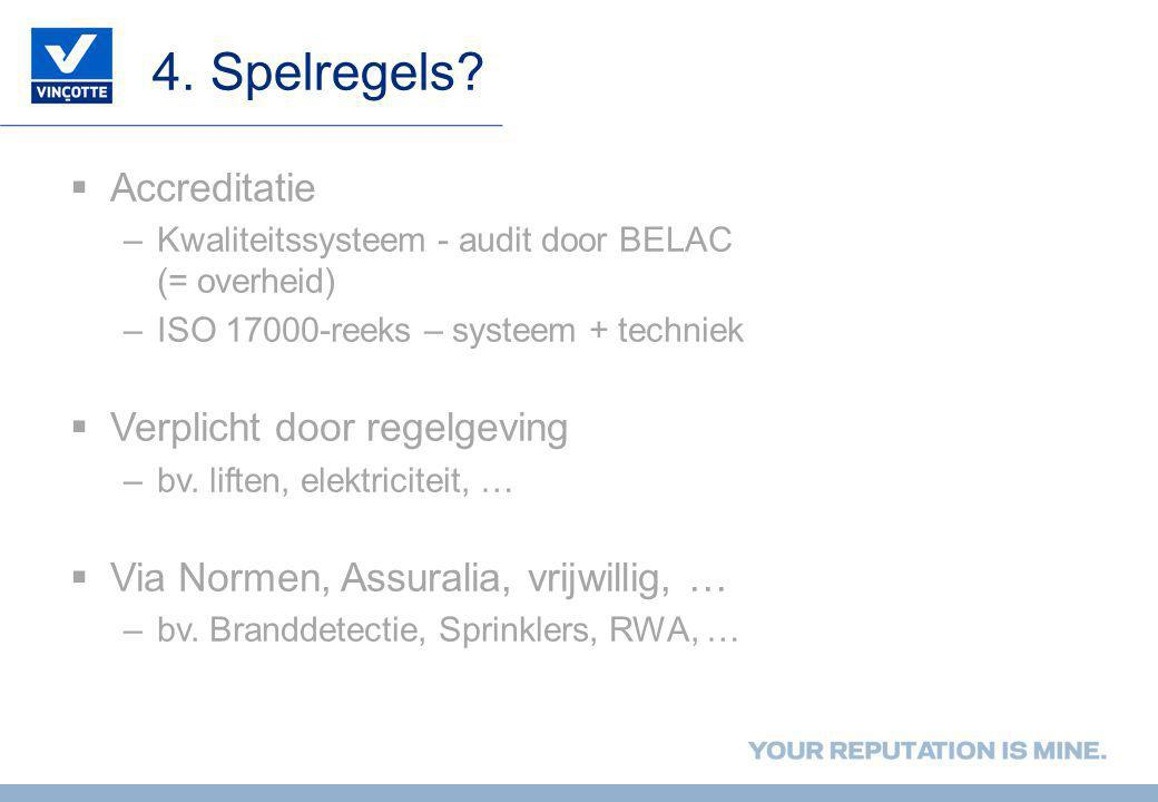 4. Spelregels Accreditatie Verplicht door regelgeving