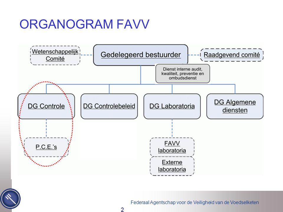 ORGANOGRAM FAVV