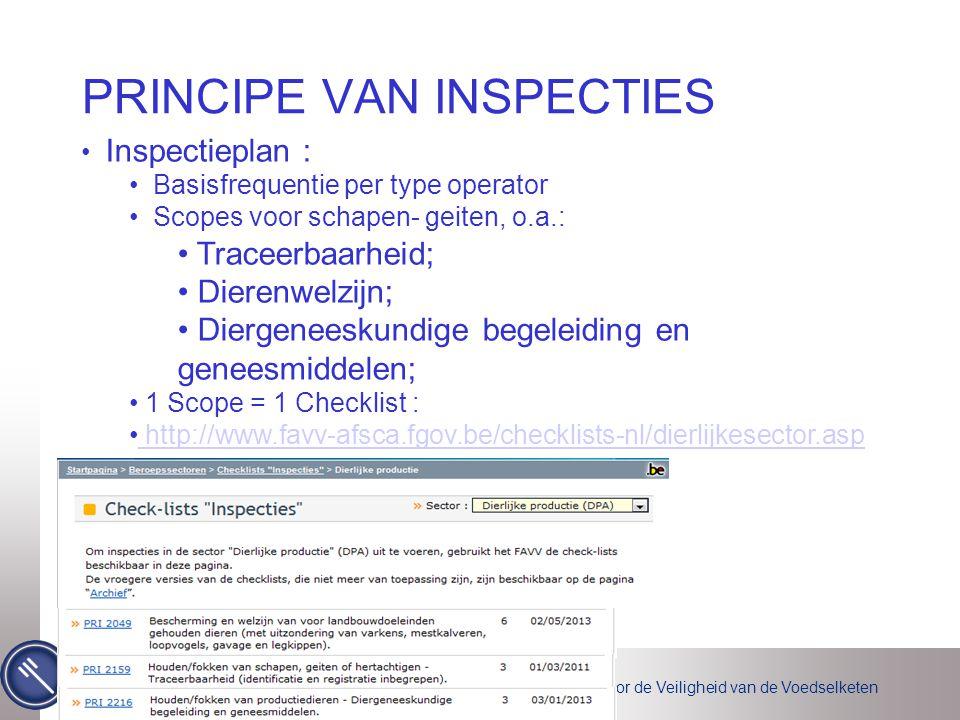 PRINCIPE VAN INSPECTIES