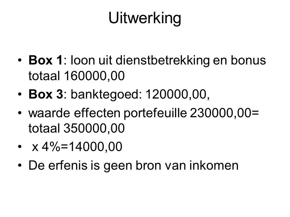Uitwerking Box 1: loon uit dienstbetrekking en bonus totaal 160000,00