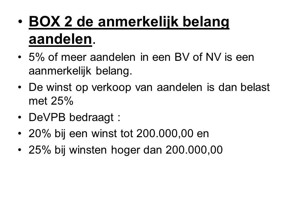 BOX 2 de anmerkelijk belang aandelen.