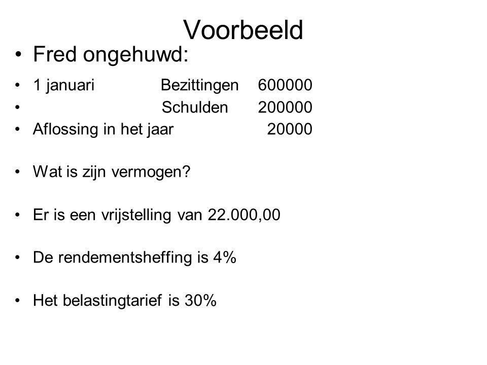 Voorbeeld Fred ongehuwd: 1 januari Bezittingen 600000 Schulden 200000