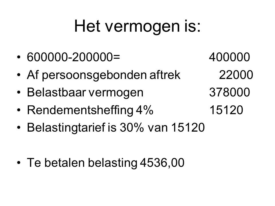 Het vermogen is: 600000-200000= 400000. Af persoonsgebonden aftrek 22000. Belastbaar vermogen 378000.